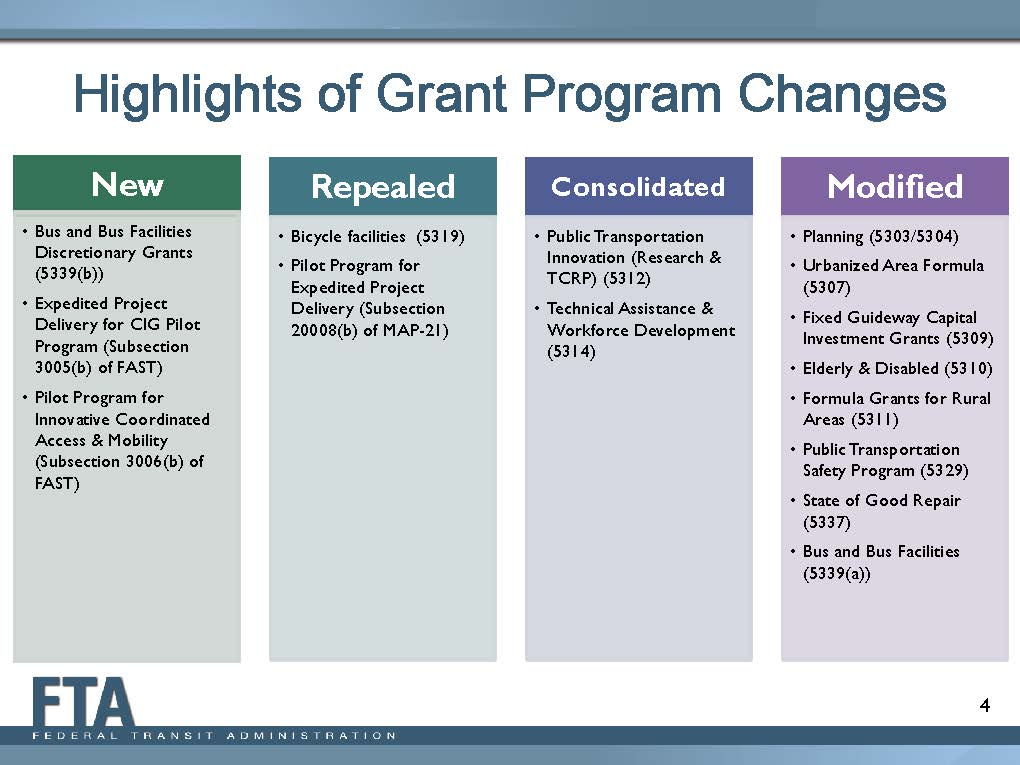 Highlights of grant program changes.