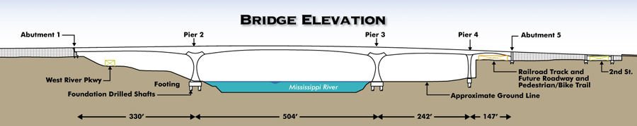 Bridge elevation graphic