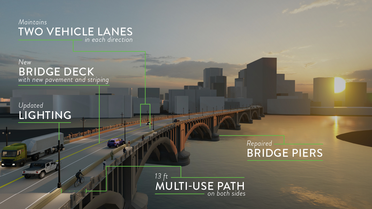 Rendering of the future Third Ave. Bridge after repairs are completed.