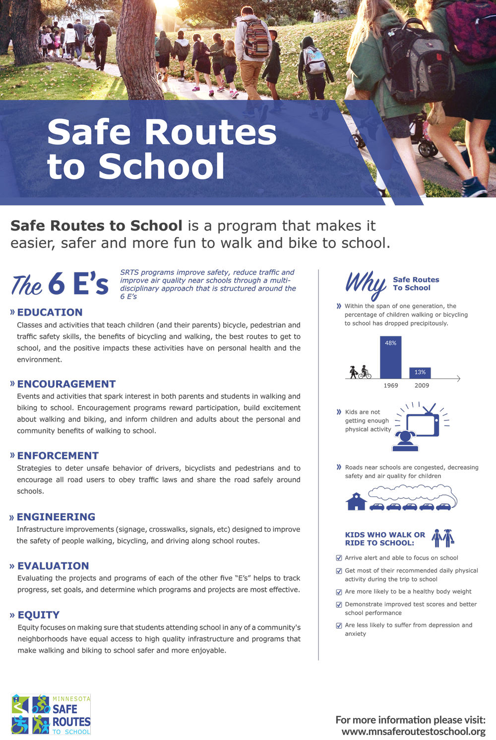 Overview of Safe Routes to School Poster Image