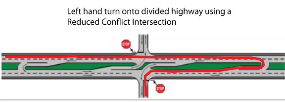 left hand turn onto a divided hwy using an RCI