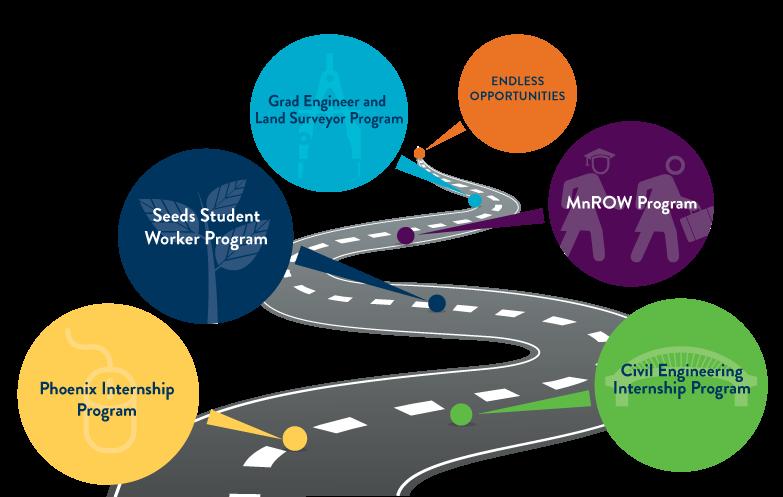 Learn workforce planning
