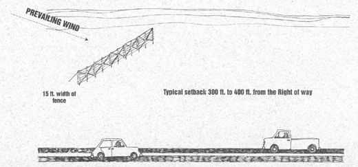 structural snow fencing structural snow fence diagram