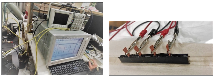 Two photos: on the left, the strip sample of an asphalt mixture with four electrical probes inserted into it with attached clamps and wires. The right hand photo shows computers, screens and keyboard of the voltage monitoring equipment with many wires on a table in a crowded engineering lab setting.