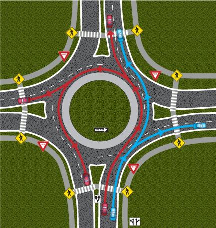 Navigating Roundabouts In Minnesota